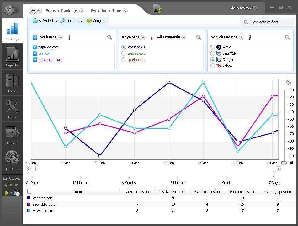 current-rank-chart-screen-shot